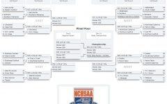 The NCHSSA brackets place Weddington as the #1 seed.